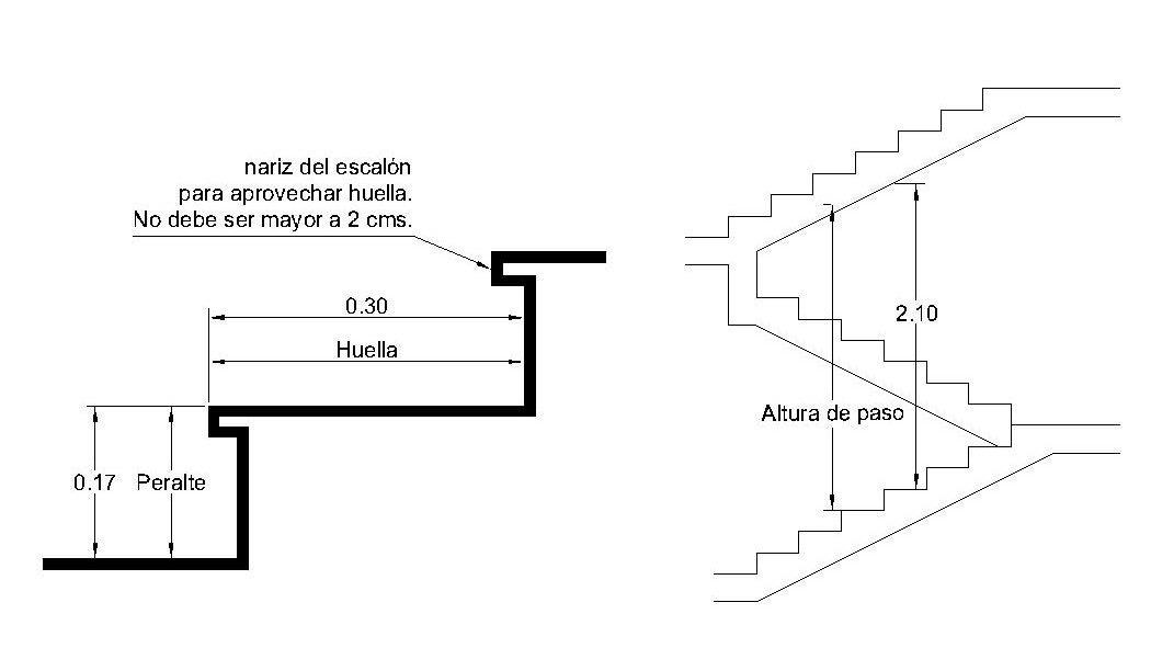 Ilusiones ópticas Partes-escalera-blogc1-e1580425472408-edited